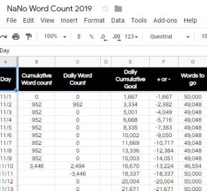 Pictured: screen shot of a NaNoWriMoWord Count. There are 2 days with new totals, November 2 and November 10. Current Count is 3,446